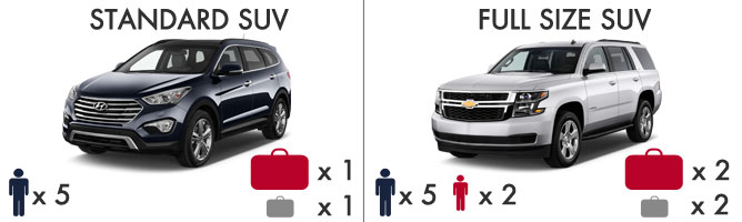 Standard SUV and Full Size SUV