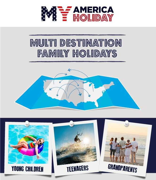 Multi Destination Family Holiday Image