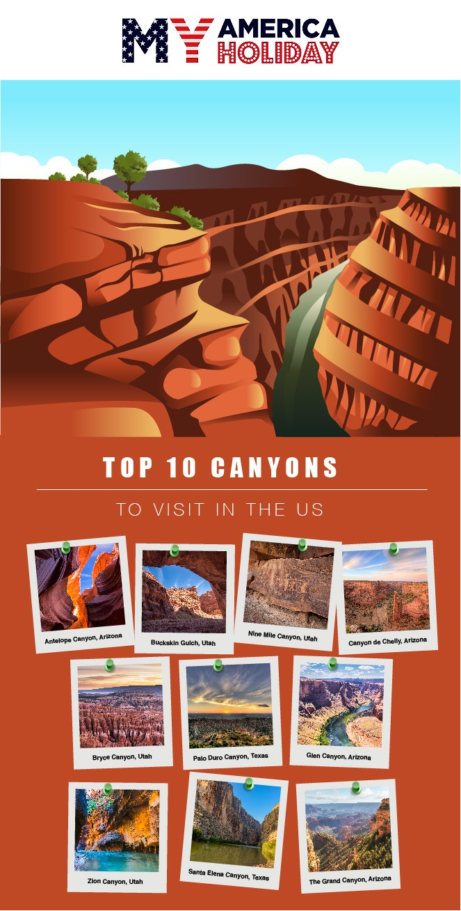 Top 10 canyons in the US