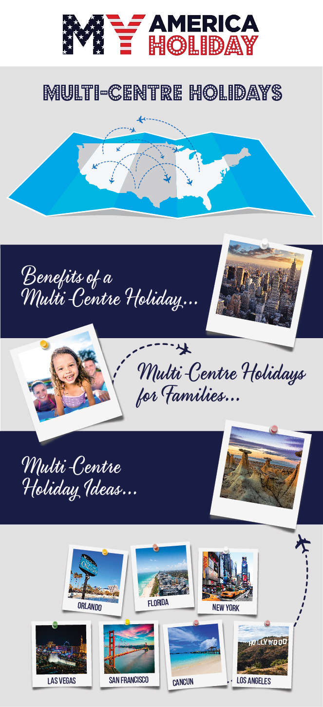 What is a Multi Centre holiday
